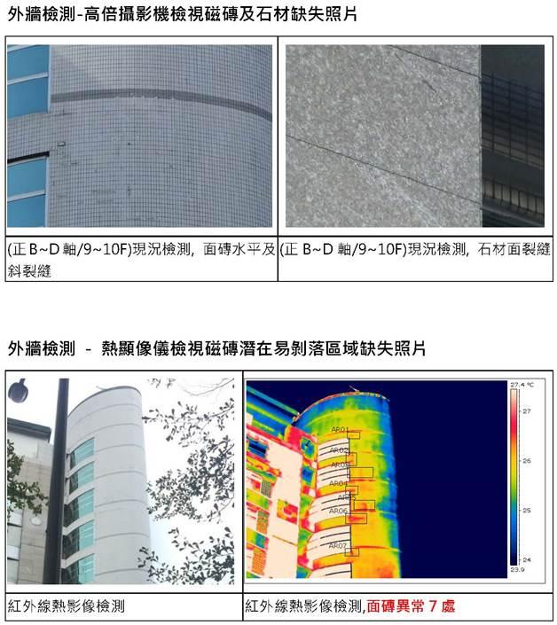 外牆檢測,點交驗收.大樓檢測,磁磚外牆檢測,嘉鼎工程